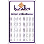 3860 - f.g.bradley's Out Shots Chart